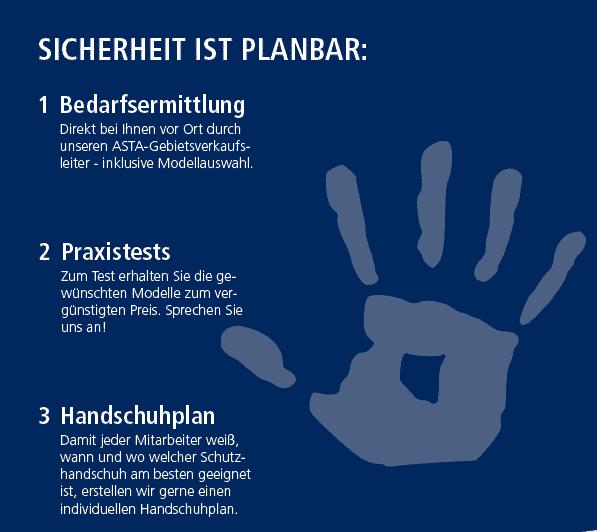 handschuhplan